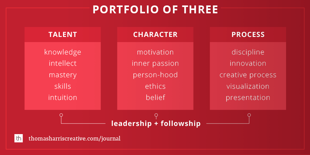 Portfolio of Three
